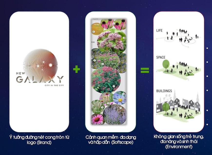 Ý tưởng Landscape dự án New Galaxy