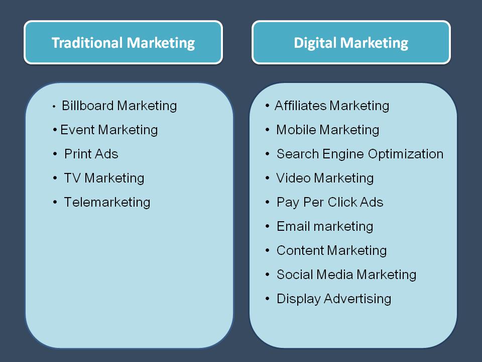 Traditional Marketing channels vs Digital marketing channels