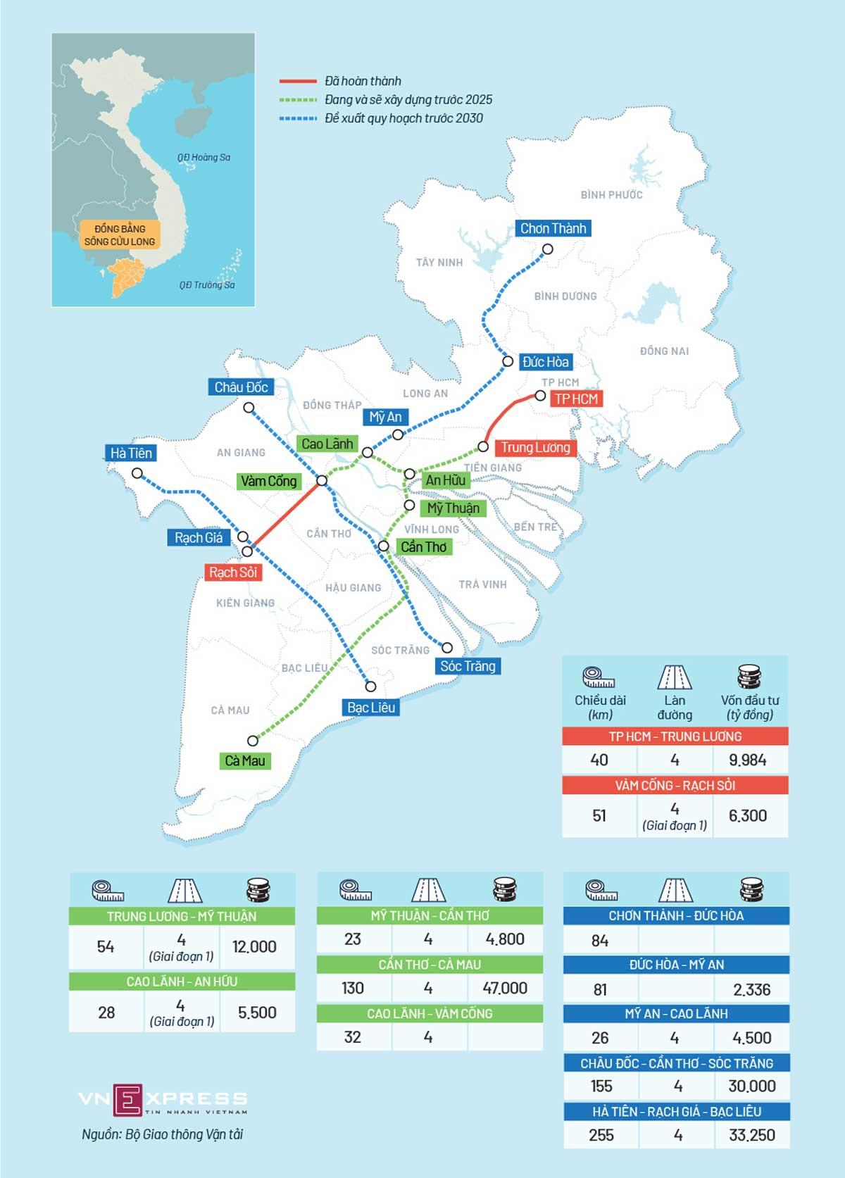 Quy hoach cao toc o dong bang song Cuu Long 5 nam toi - Đường Cao tốc Mỹ Thuận Cần Thơ chính thức khởi công tháng 12/2020